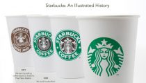 Starbucks rebrands, drops coffee from name