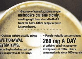 Caffeine Withdrawal, Intoxication now defined disorders