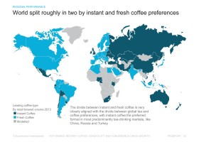 Half the World Prefers Instant Coffee?