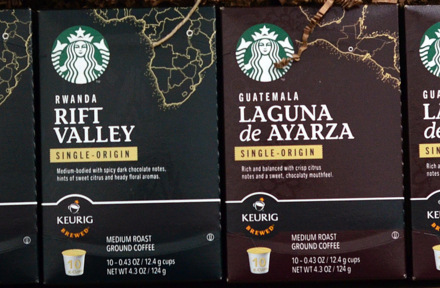 What are Single Origin Coffees?